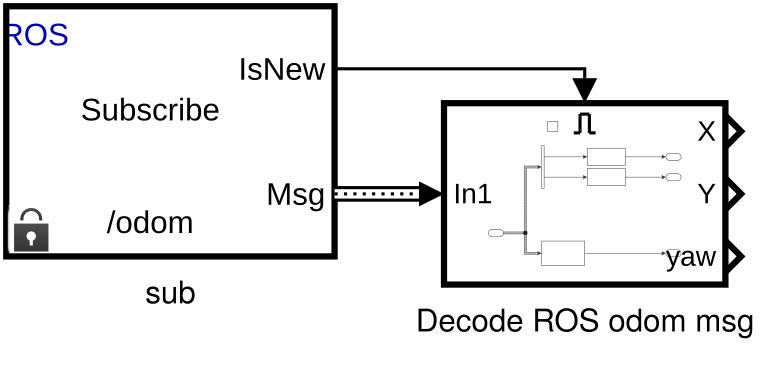 Simulink ROS Idioms - Robotics Computation - NPS Wiki