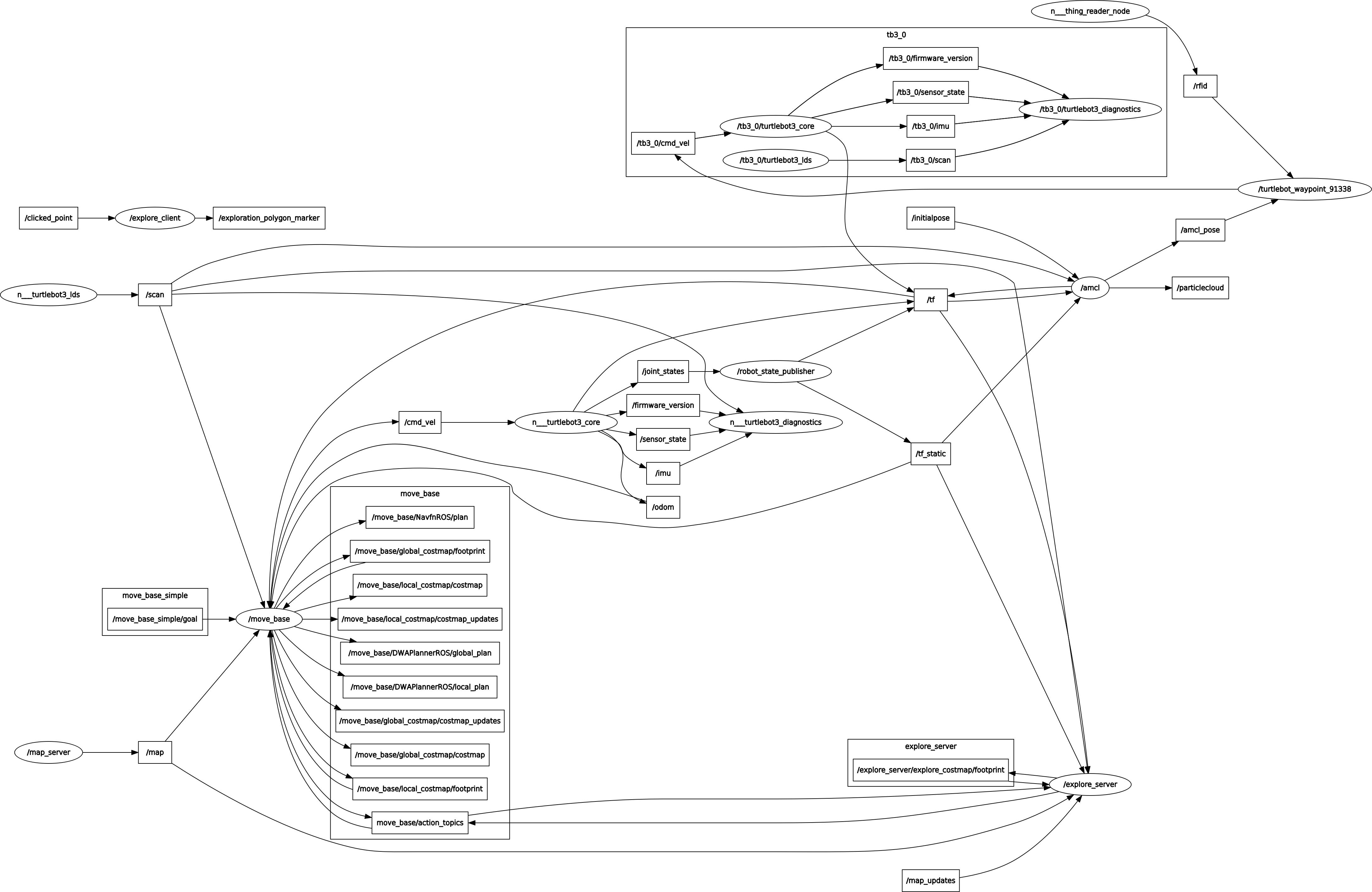 Exploring Frontiers - Robotics Computation - NPS Wiki