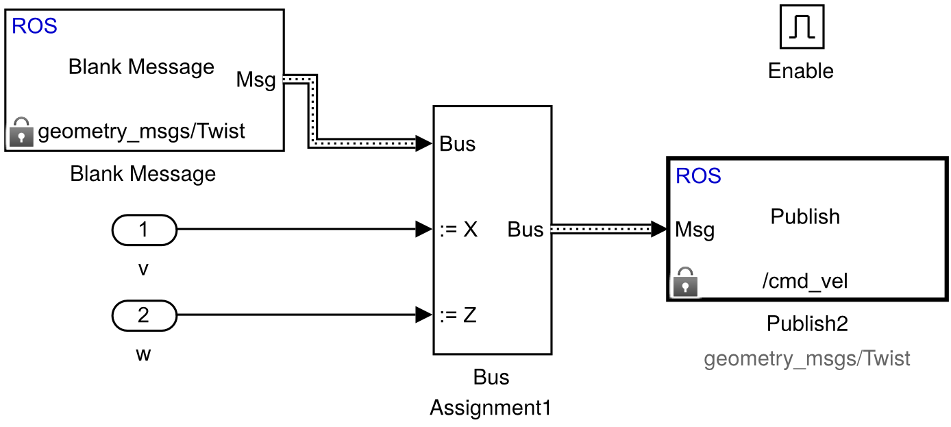 Husky Control in Gazebo - Robotics Computation - NPS Wiki